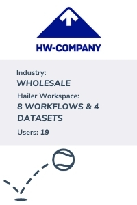 HW - company reference