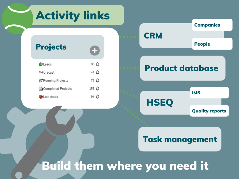 CRM linked activitities